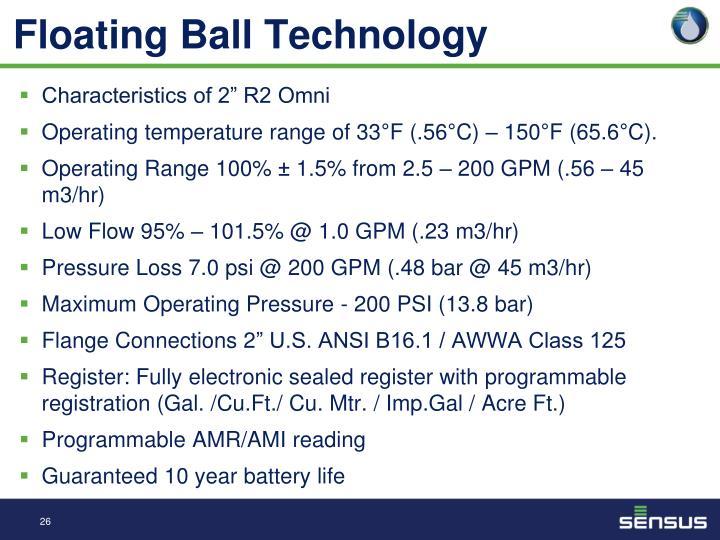 Floating Ball Technology