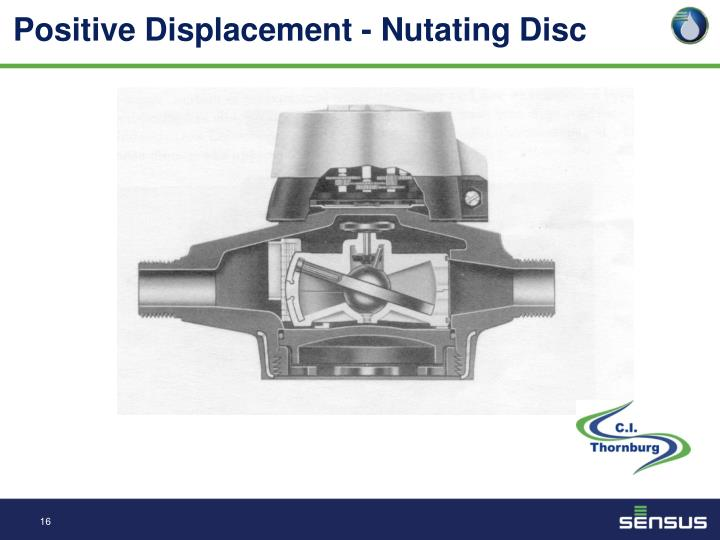 Positive Displacement -