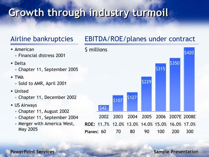 Growth through industry turmoil