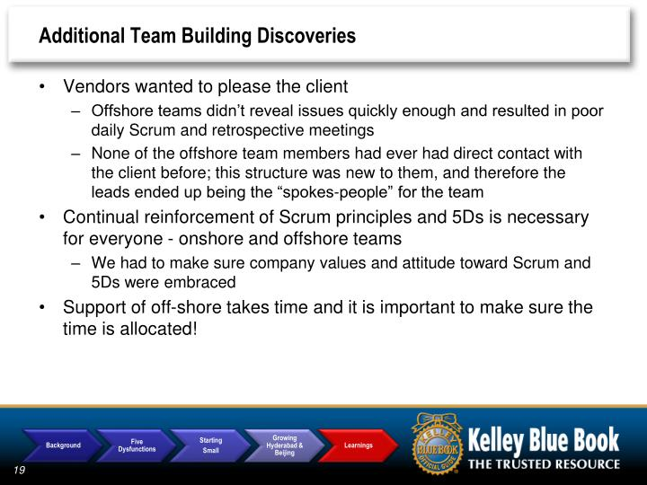 Additional Team Building Discoveries