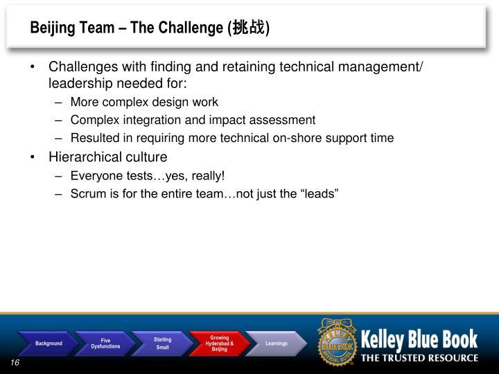 Beijing Team – The Challenge (