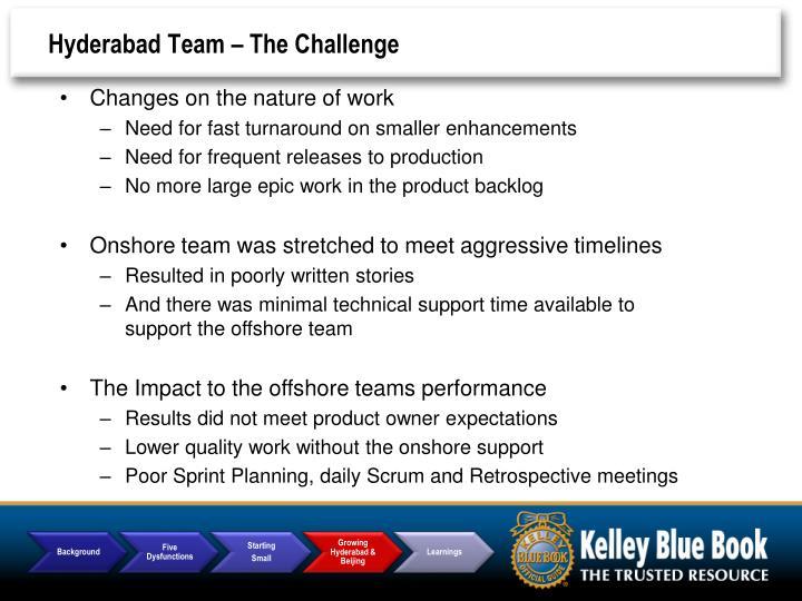 Hyderabad Team – The Challenge