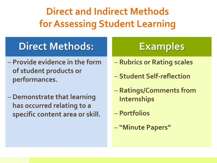 Direct and Indirect Methods