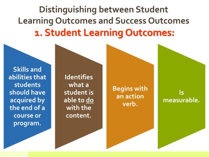 1. Student Learning Outcomes: