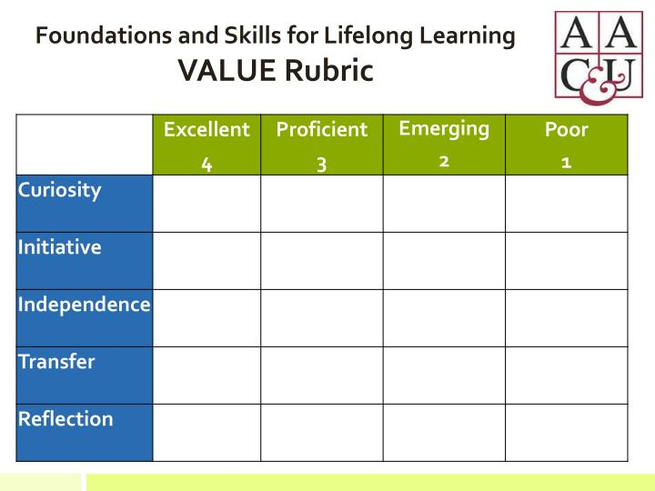Foundations and Skills for Lifelong Learning