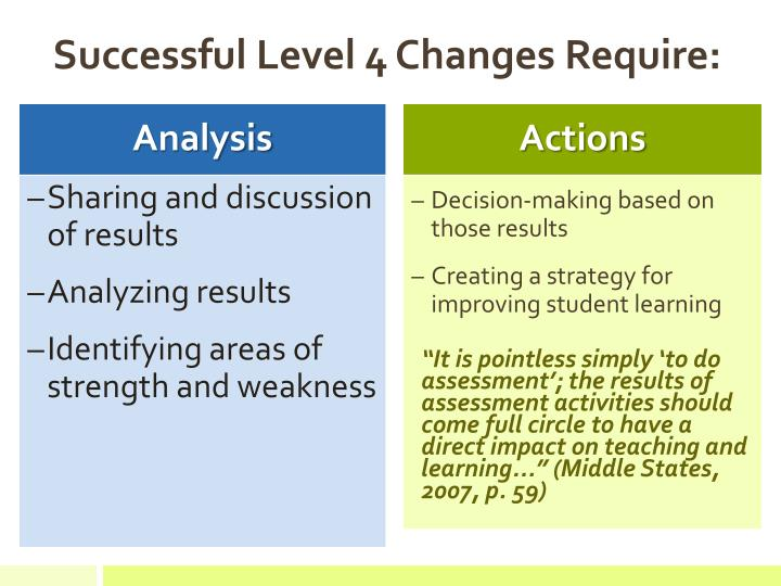 Successful Level 4 Changes Require: