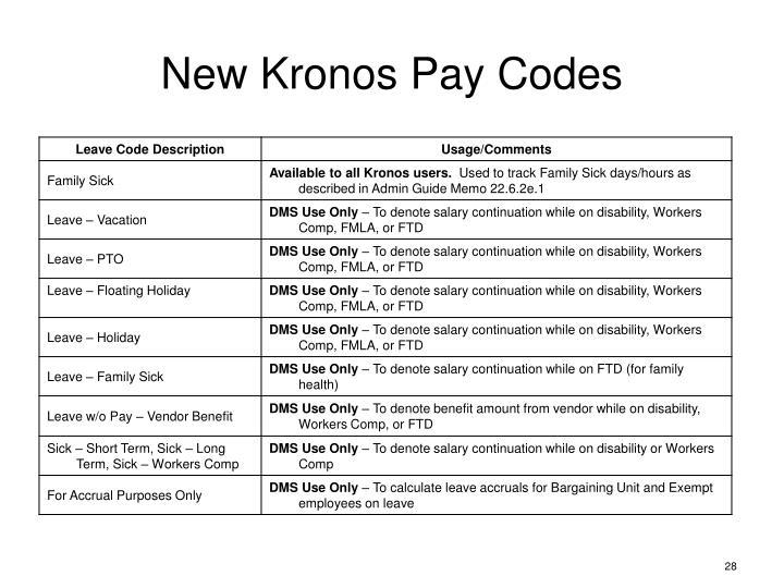 New Kronos Pay Codes