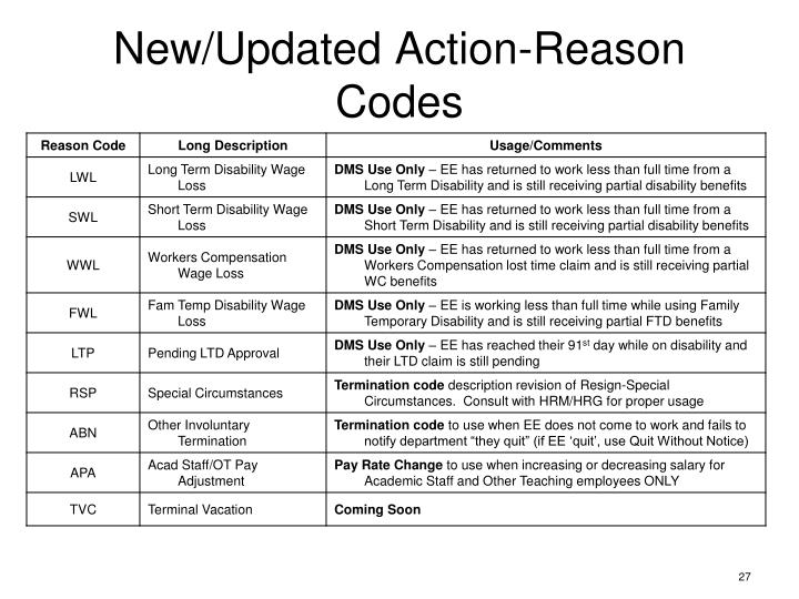 New/Updated Action-Reason Codes