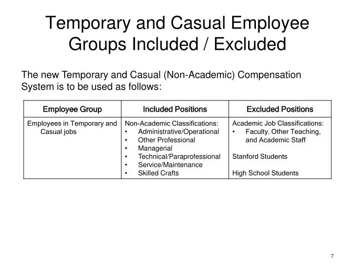 Temporary and Casual Employee Groups Included / Excluded