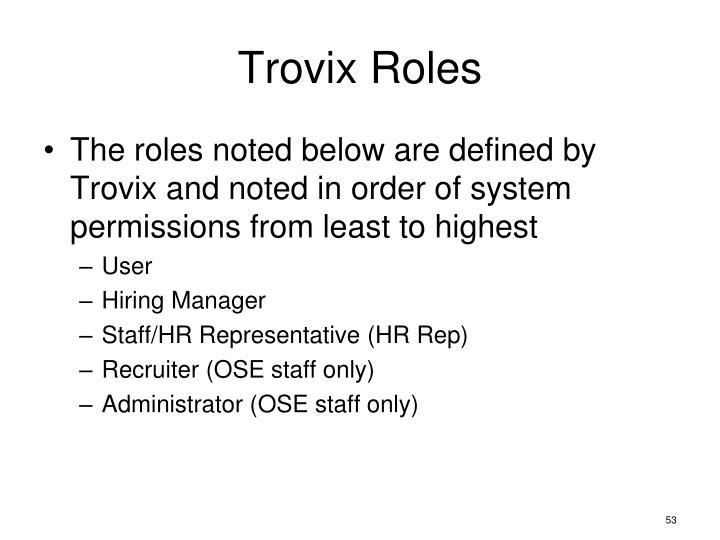 Trovix Roles