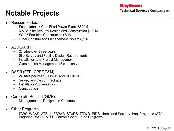 Notable Projects