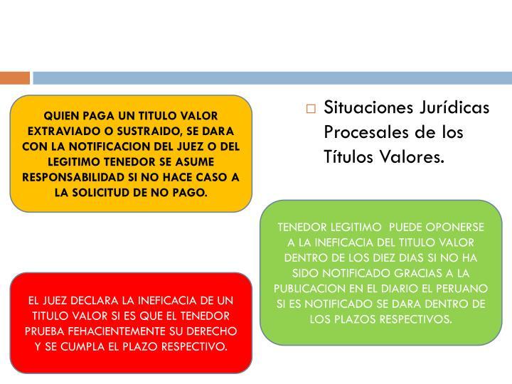 Situaciones Jurídicas Procesales de los Títulos Valores.