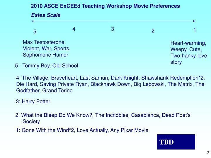 2010 ASCE ExCEEd Teaching Workshop Movie Preferences