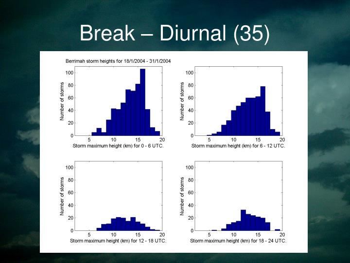Break – Diurnal (35)