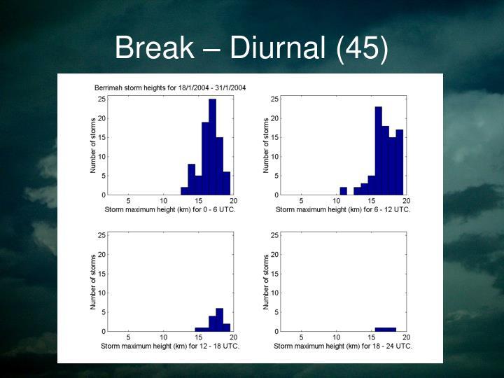 Break – Diurnal (45)