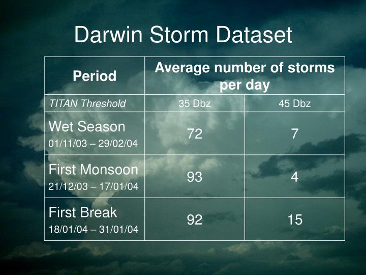 Darwin Storm Dataset