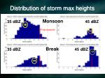 distribution of storm max heights