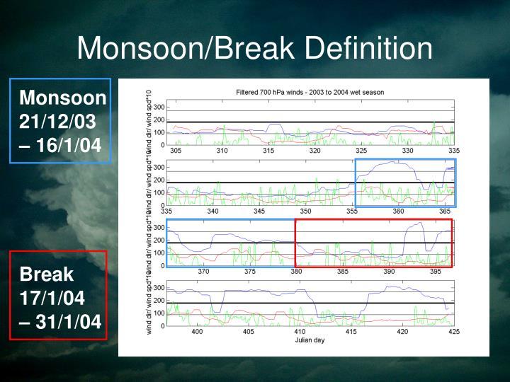 Monsoon/Break Definition