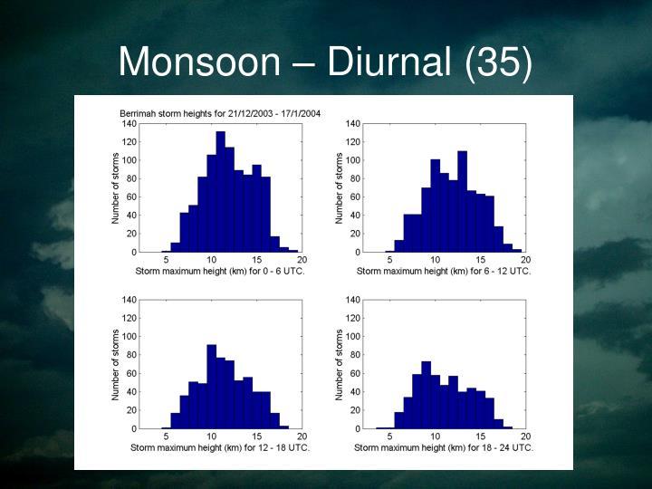 Monsoon – Diurnal (35)