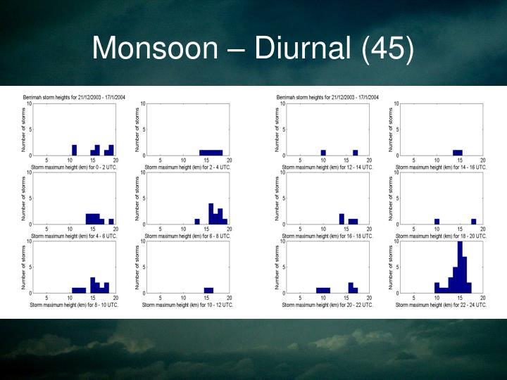 Monsoon – Diurnal (45)