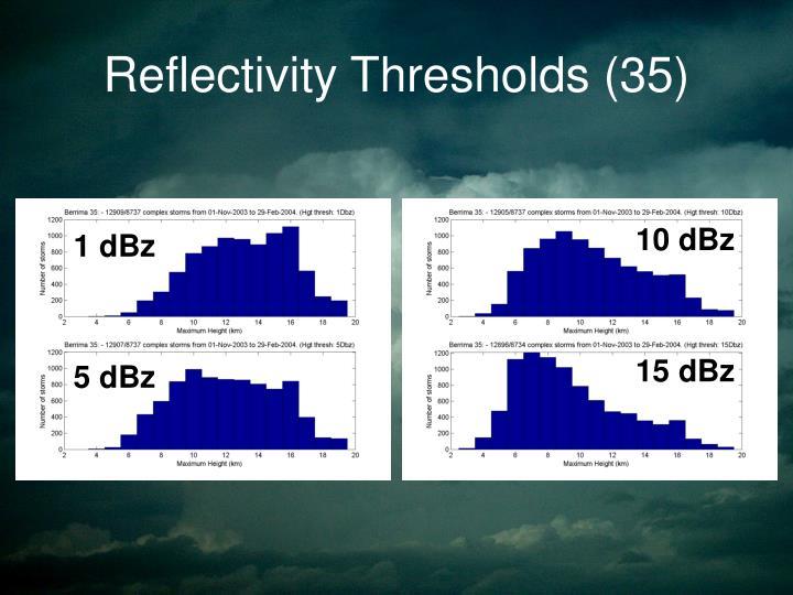 Reflectivity Thresholds (35)