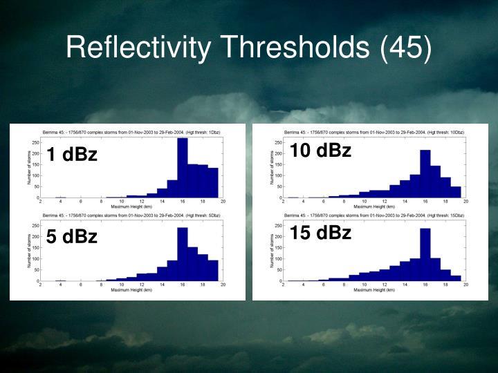 Reflectivity Thresholds (45)