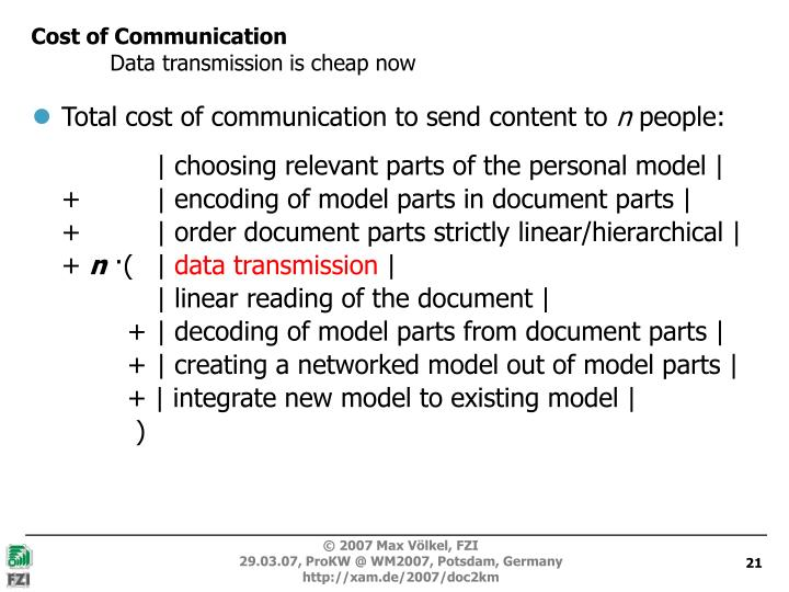 Cost of Communication