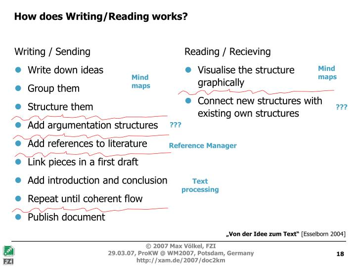 Writing / Sending