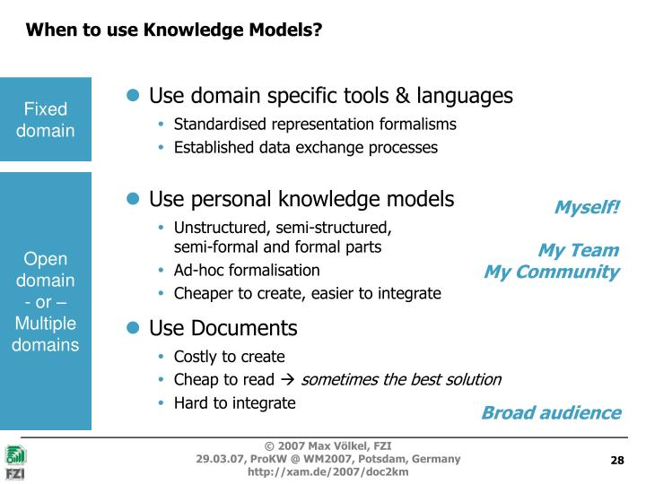 When to use Knowledge Models?