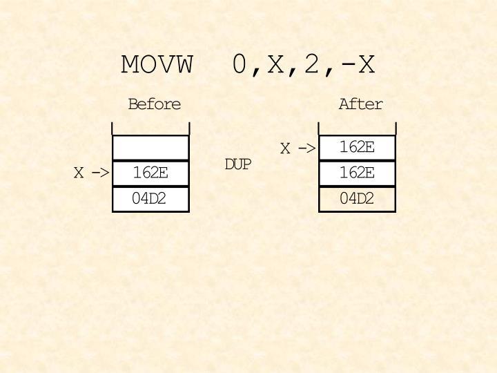 MOVW  0,X,2,-X