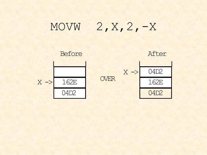 MOVW  2,X,2,-X