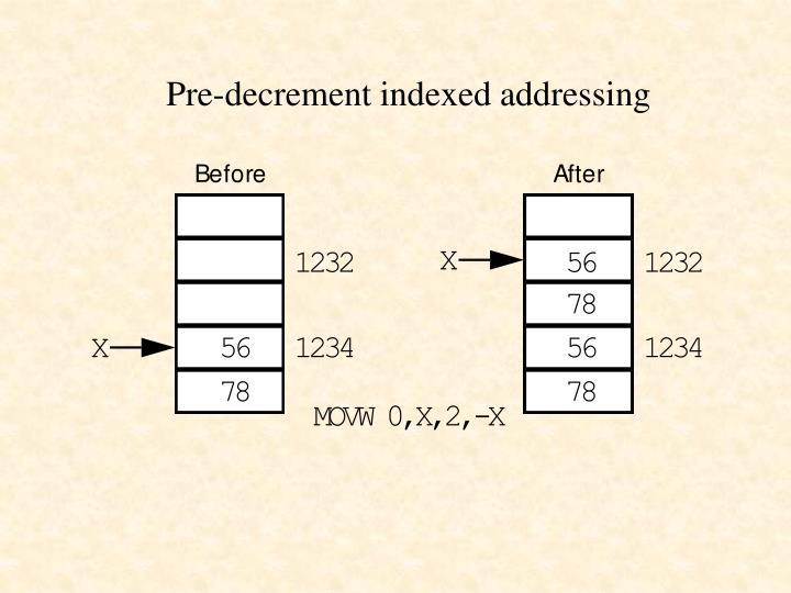 Pre-decrement indexed addressing