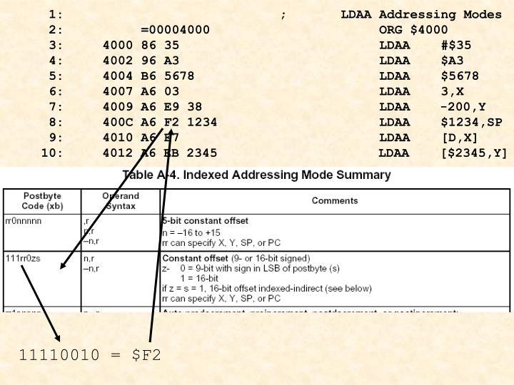 1:                            ;       LDAA Addressing Modes