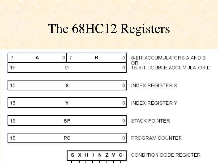 The 68HC12 Registers