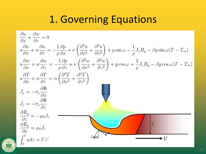 1. Governing Equations