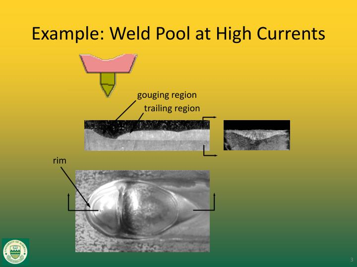 Example: Weld Pool at High Currents