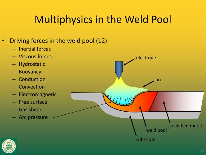 Driving forces in the weld pool (12)