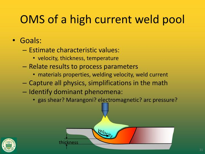 OMS of a high current weld pool