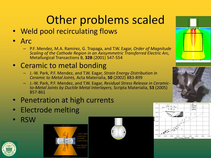 Other problems scaled