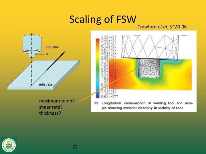 Scaling of FSW