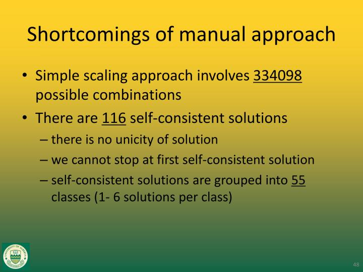Shortcomings of manual approach