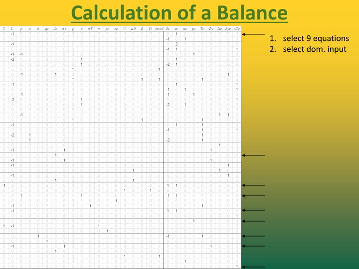 Calculation of a Balance