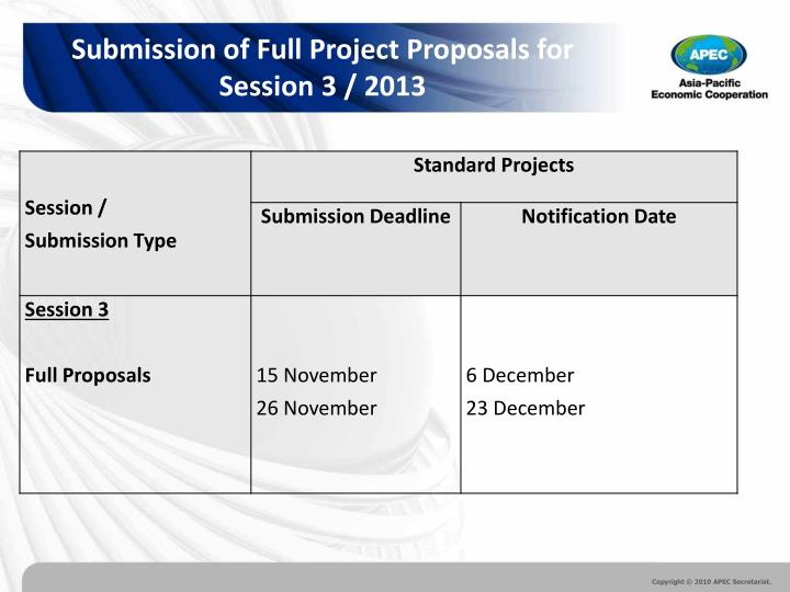 Submission of Full Project Proposals for Session 3 / 2013