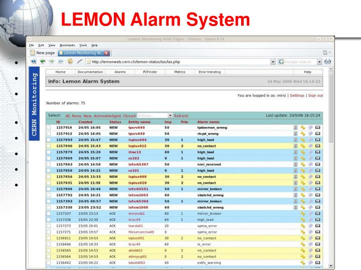 LEMON Alarm System