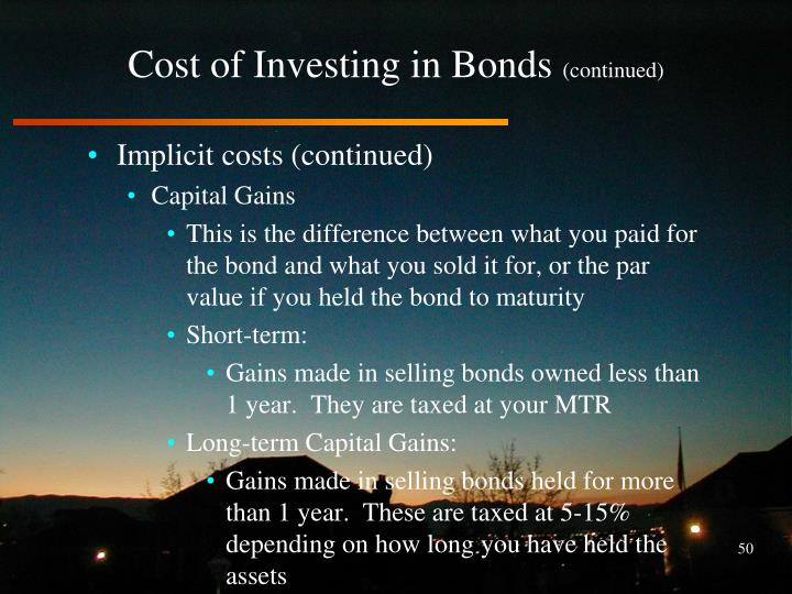 Cost of Investing in Bonds