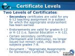 certificate level s