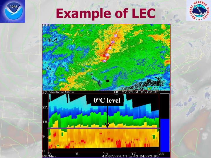 Example of LEC