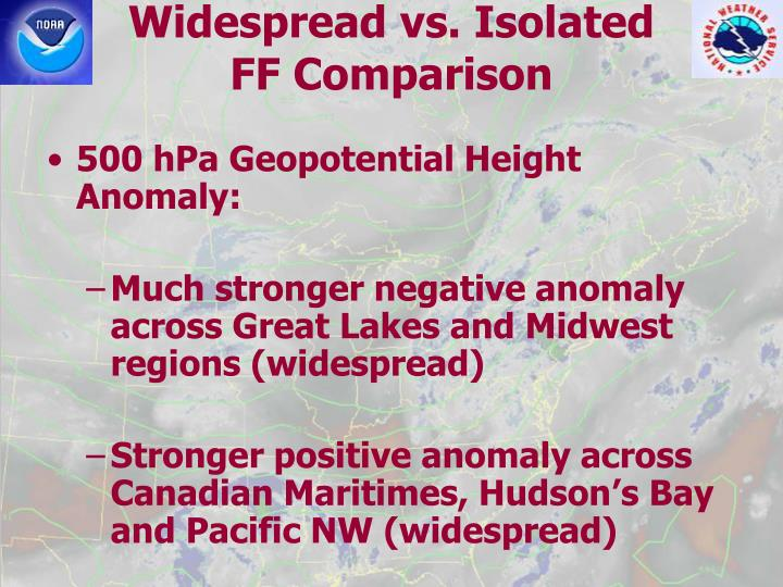 Widespread vs. Isolated