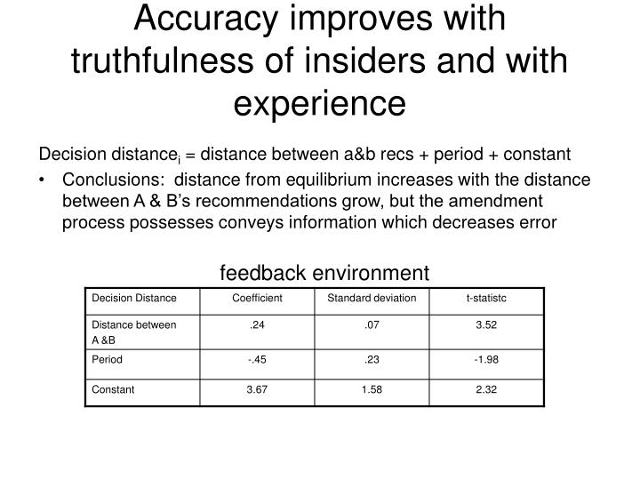 Accuracy improves with truthfulness of insiders and with experience