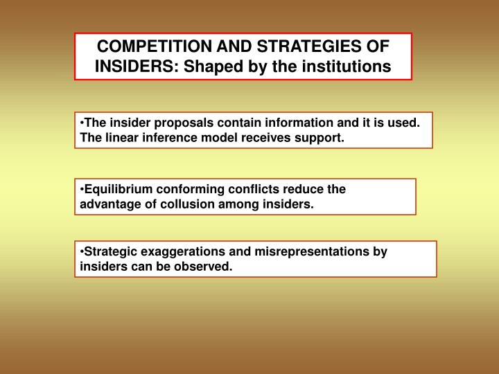 COMPETITION AND STRATEGIES OF INSIDERS: Shaped by the institutions